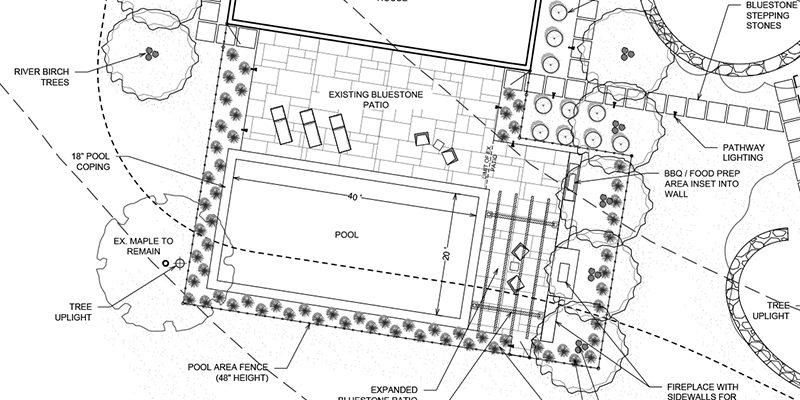 Outdoor Landscape Plan Sullivan County NY